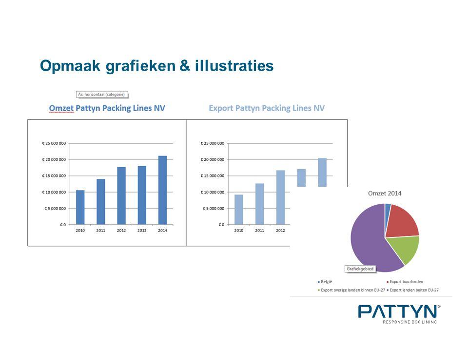 Opmaak grafieken & illustraties