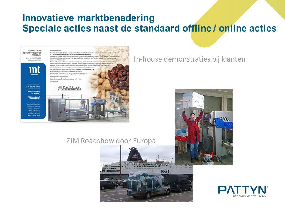 Innovatieve marktbenadering Speciale acties naast de standaard offline / online acties In-house demonstraties bij klanten ZIM Roadshow door Europa