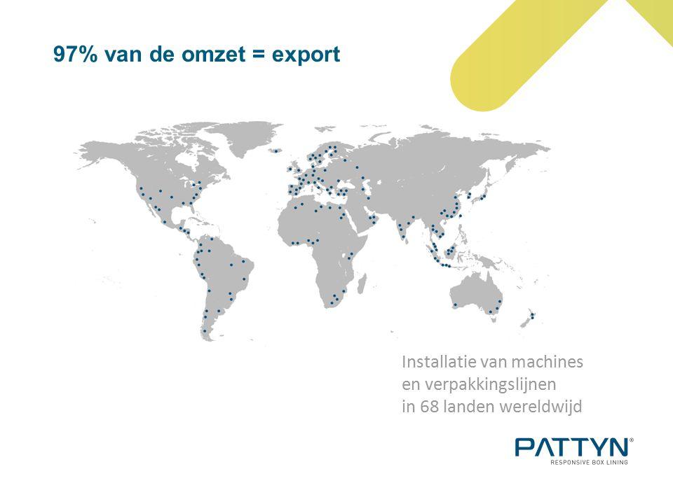97% van de omzet = export Installatie van machines en verpakkingslijnen in 68 landen wereldwijd