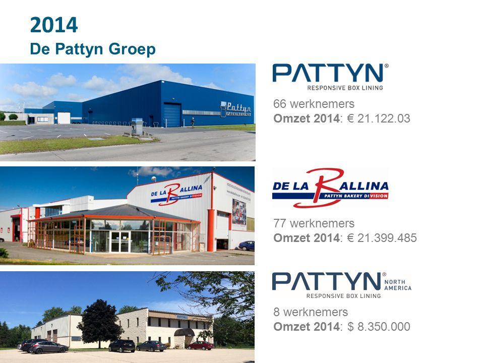 De Pattyn Groep 66 werknemers Omzet 2014: € 21.122.03 77 werknemers Omzet 2014: € 21.399.485 8 werknemers Omzet 2014: $ 8.350.000 2014