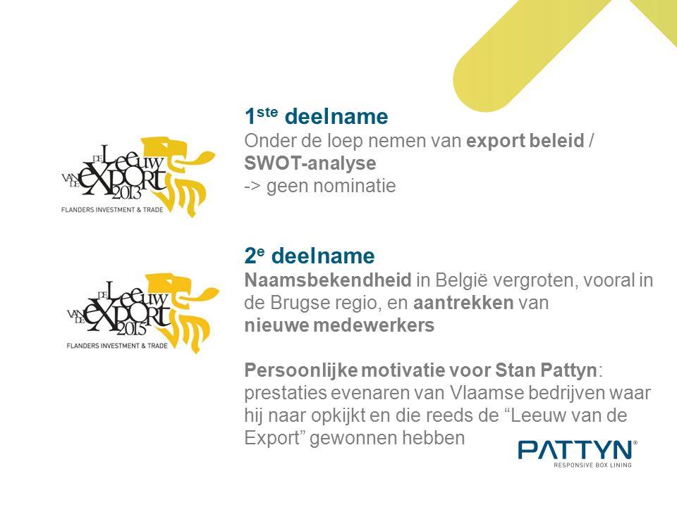 1 ste deelname Onder de loep nemen van export beleid / SWOT-analyse -> geen nominatie 2 e deelname Naamsbekendheid in België vergroten, vooral in de Brugse regio, en aantrekken van nieuwe medewerkers Persoonlijke motivatie voor Stan Pattyn: prestaties evenaren van Vlaamse bedrijven waar hij naar opkijkt en die reeds de Leeuw van de Export gewonnen hebben