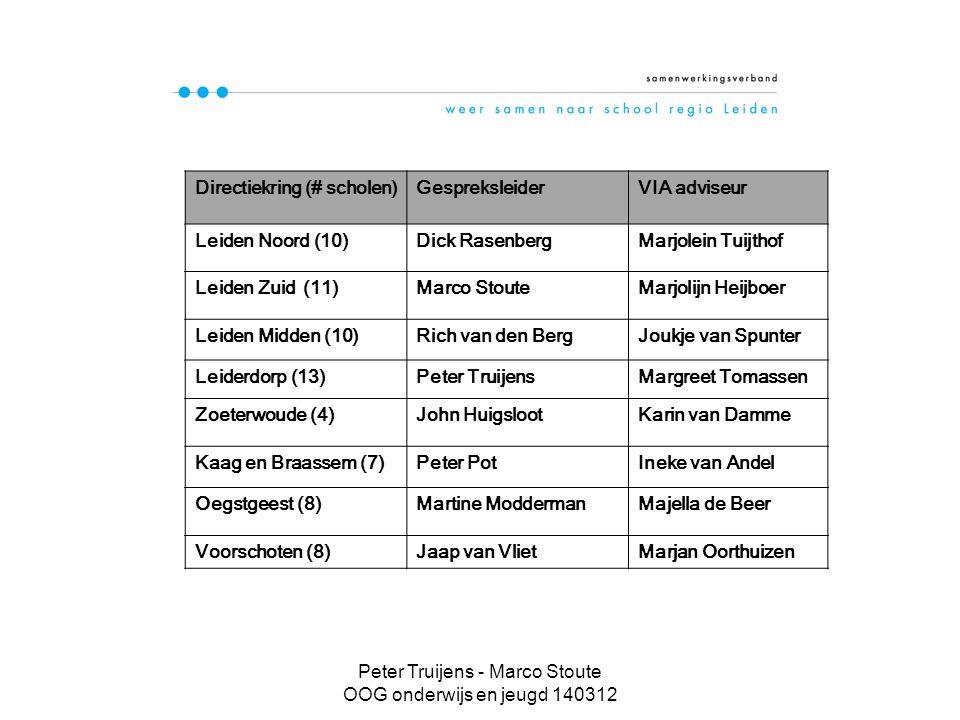 Peter Truijens - Marco Stoute OOG onderwijs en jeugd 140312 Vragen?