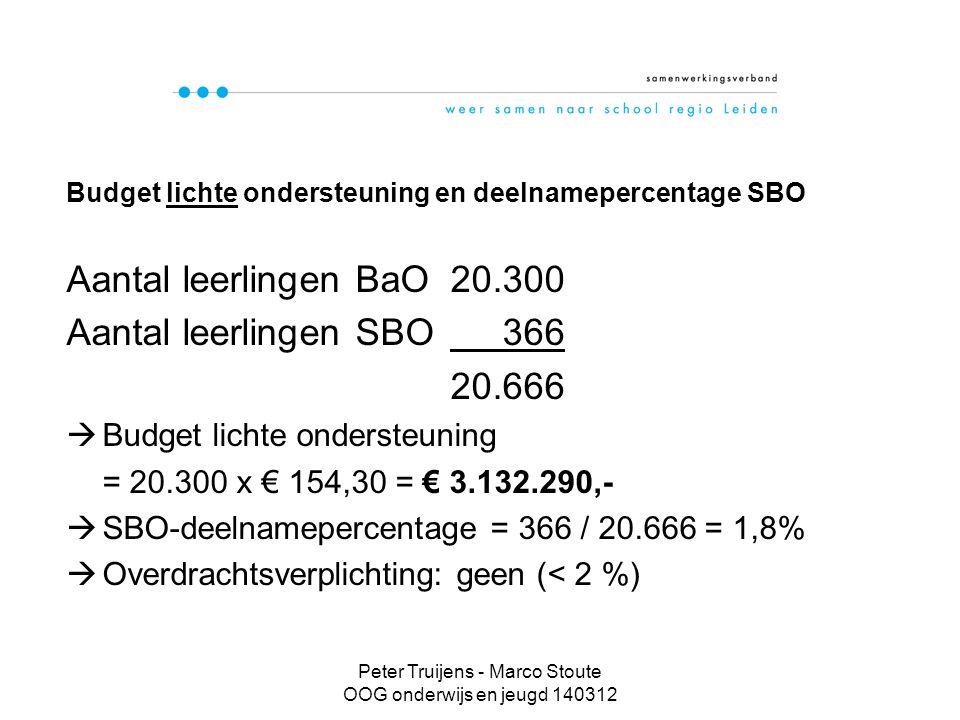 Peter Truijens - Marco Stoute OOG onderwijs en jeugd 140312 Budget lichte ondersteuning en deelnamepercentage SBO Aantal leerlingen BaO20.300 Aantal leerlingen SBO 366 20.666  Budget lichte ondersteuning = 20.300 x € 154,30 = € 3.132.290,-  SBO-deelnamepercentage = 366 / 20.666 = 1,8%  Overdrachtsverplichting: geen (< 2 %)