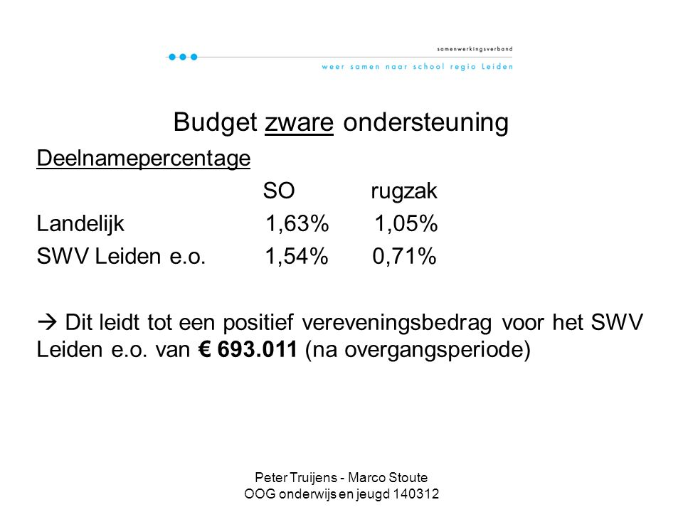 Peter Truijens - Marco Stoute OOG onderwijs en jeugd 140312 Budget zware ondersteuning Deelnamepercentage SO rugzak Landelijk 1,63% 1,05% SWV Leiden e.o.