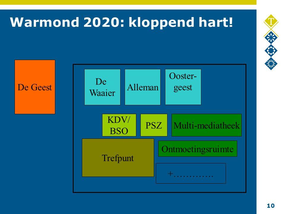 10 Warmond 2020: kloppend hart.