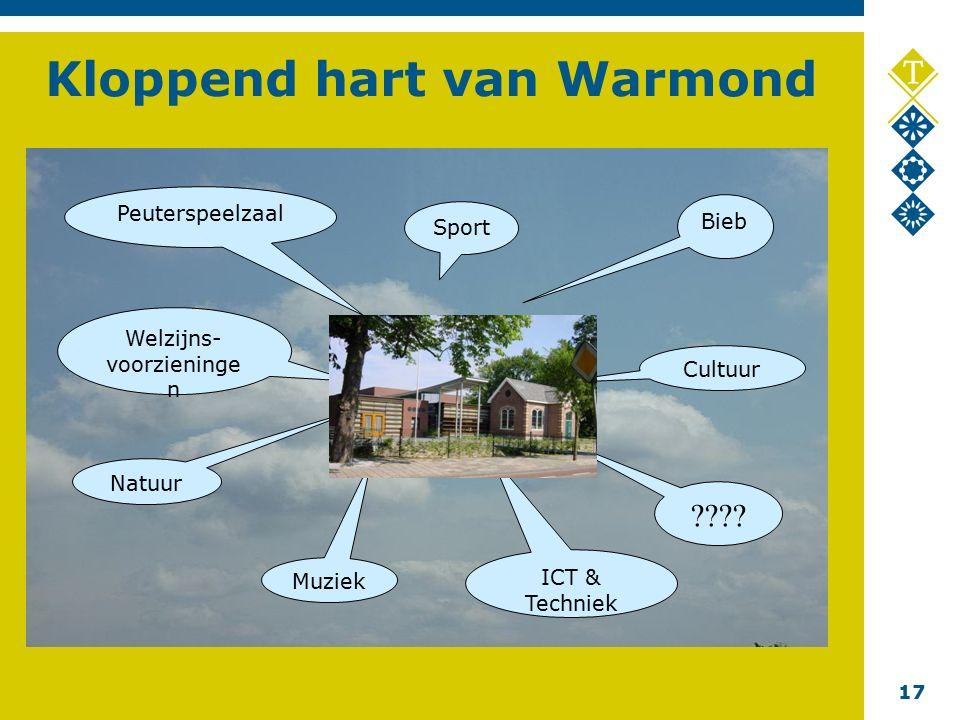 17 Kloppend hart van Warmond Bieb Peuterspeelzaal Cultuur Natuur Muziek ICT & Techniek Sport Welzijns- voorzieninge n
