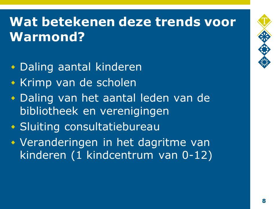 9 Warmond 2010 – 2020? Trefpunt Alleman Ooster- geest KDV/ BSO De Geest Bieb De Waaier PSZ