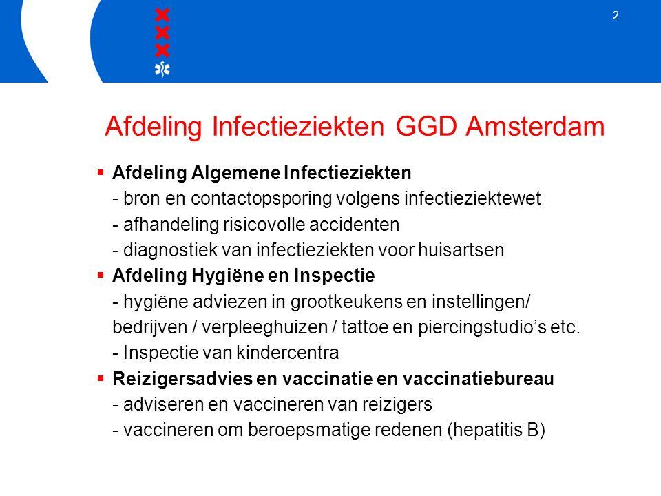 3 Reizigersadvies en vaccinatiebureau  Maandag t/m vrijdag open inloopspreekuur 8 – 10 uur (bijna uitsluitend reizigers)  Terugkom inloopspreekuur van 13.30-14 uur (ma-di-do) Ook Hepatitis B spreekuur (beroepsmatig + contacten)  Kinderspreekuur woensdag 13.30 tot 14.30 uur  Inschrijving begint om 7.30 uur / 13.15 uur  Advisering start 8 uur / 13.30 uur  Cliënt wordt ingeschreven  Cliënt wordt krijgt advies  Cliënt betaalt  Cliënt wordt gevaccineerd