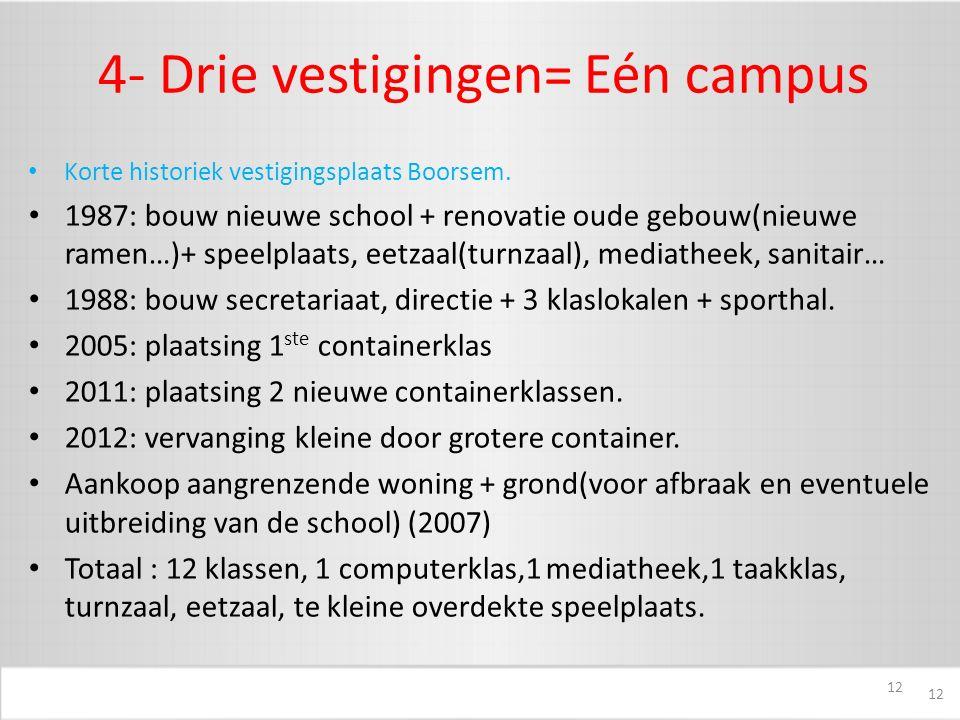 12 4- Drie vestigingen= Eén campus Korte historiek vestigingsplaats Boorsem.