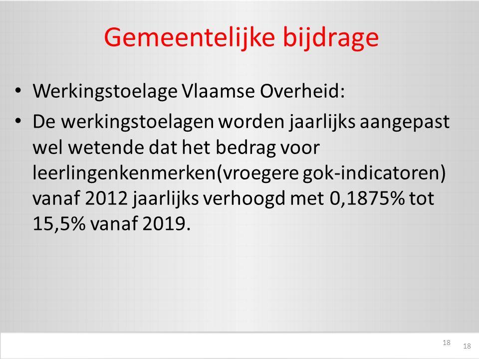 18 Gemeentelijke bijdrage Werkingstoelage Vlaamse Overheid: De werkingstoelagen worden jaarlijks aangepast wel wetende dat het bedrag voor leerlingenkenmerken(vroegere gok-indicatoren) vanaf 2012 jaarlijks verhoogd met 0,1875% tot 15,5% vanaf 2019.