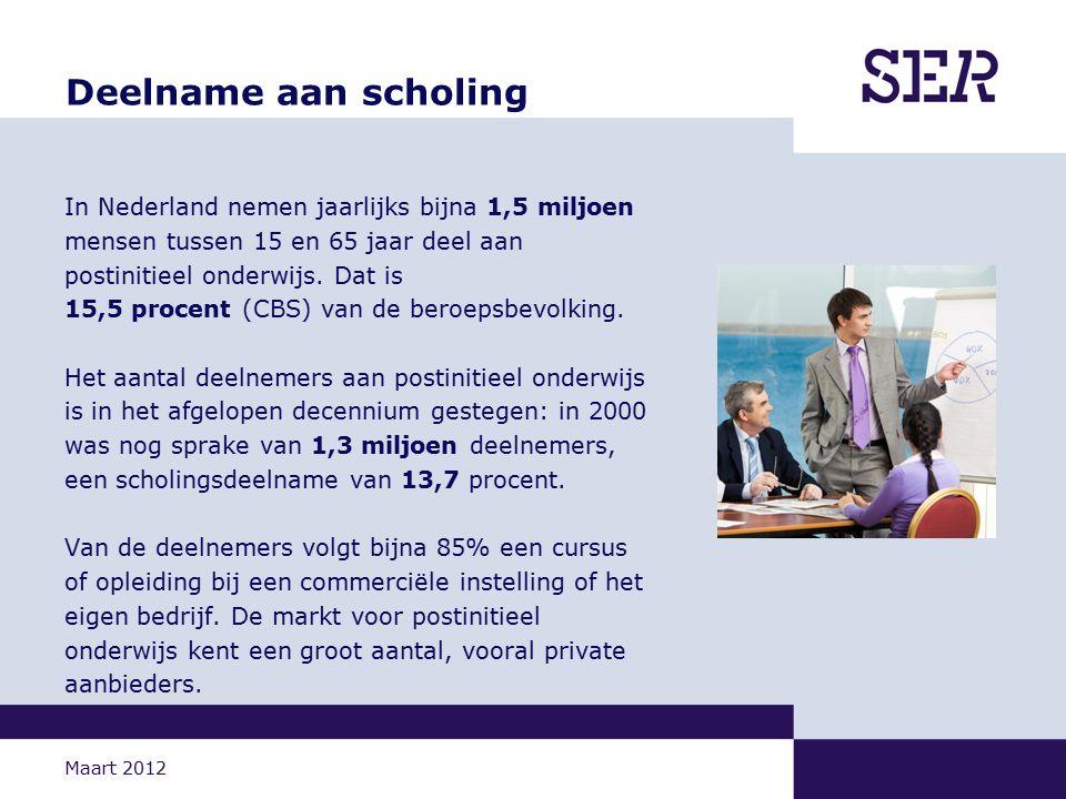 Maart 2012 Deelname aan scholing In Nederland nemen jaarlijks bijna 1,5 miljoen mensen tussen 15 en 65 jaar deel aan postinitieel onderwijs.