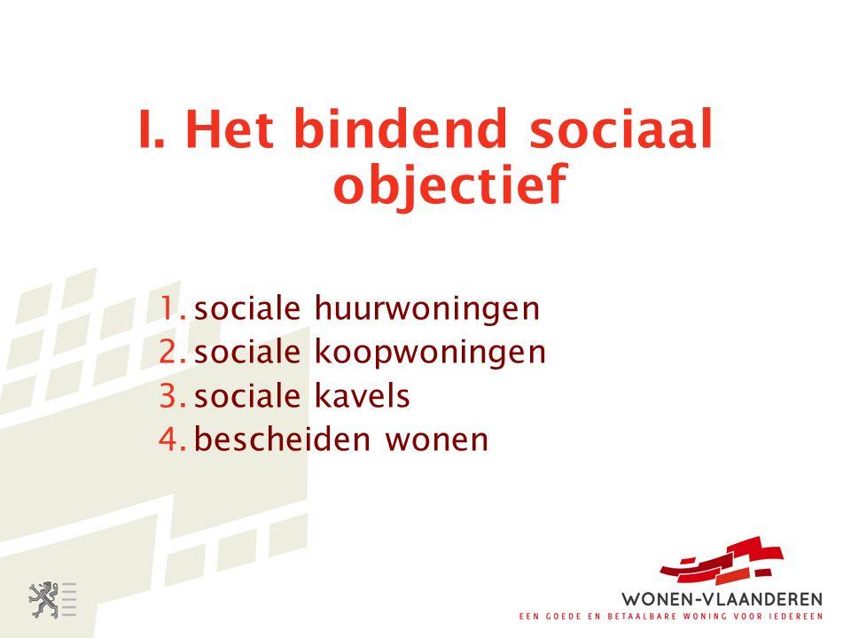 I. Het bindend sociaal objectief 1.sociale huurwoningen 2.sociale koopwoningen 3.sociale kavels 4.bescheiden wonen
