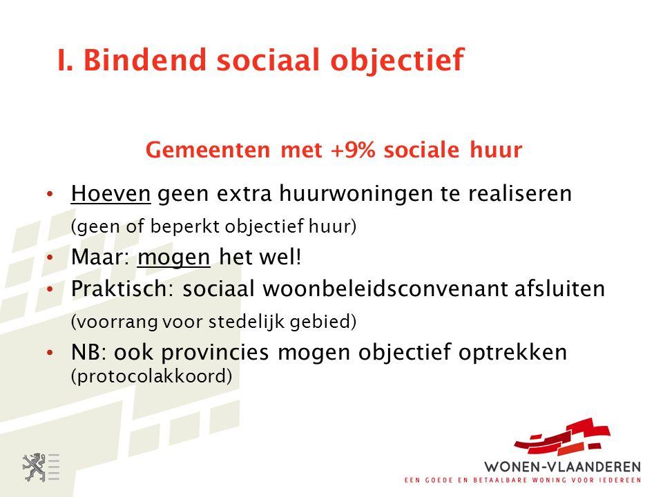 I. Bindend sociaal objectief Gemeenten met +9% sociale huur Hoeven geen extra huurwoningen te realiseren (geen of beperkt objectief huur) Maar: mogen