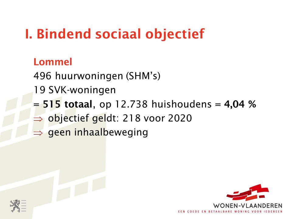 I. Bindend sociaal objectief Lommel 496 huurwoningen (SHM's) 19 SVK-woningen = 515 totaal, op 12.738 huishoudens = 4,04 %  objectief geldt: 218 voor
