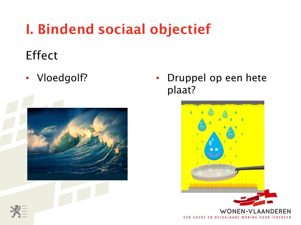 I. Bindend sociaal objectief Effect Vloedgolf Druppel op een hete plaat