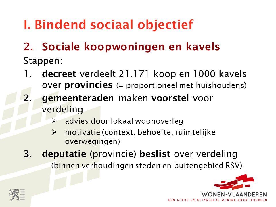I. Bindend sociaal objectief 2.Sociale koopwoningen en kavels Stappen: 1.decreet verdeelt 21.171 koop en 1000 kavels over provincies (= proportioneel