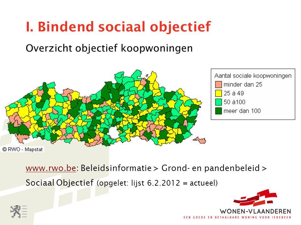 I. Bindend sociaal objectief Overzicht objectief koopwoningen www.rwo.bewww.rwo.be: Beleidsinformatie > Grond- en pandenbeleid > Sociaal Objectief (op