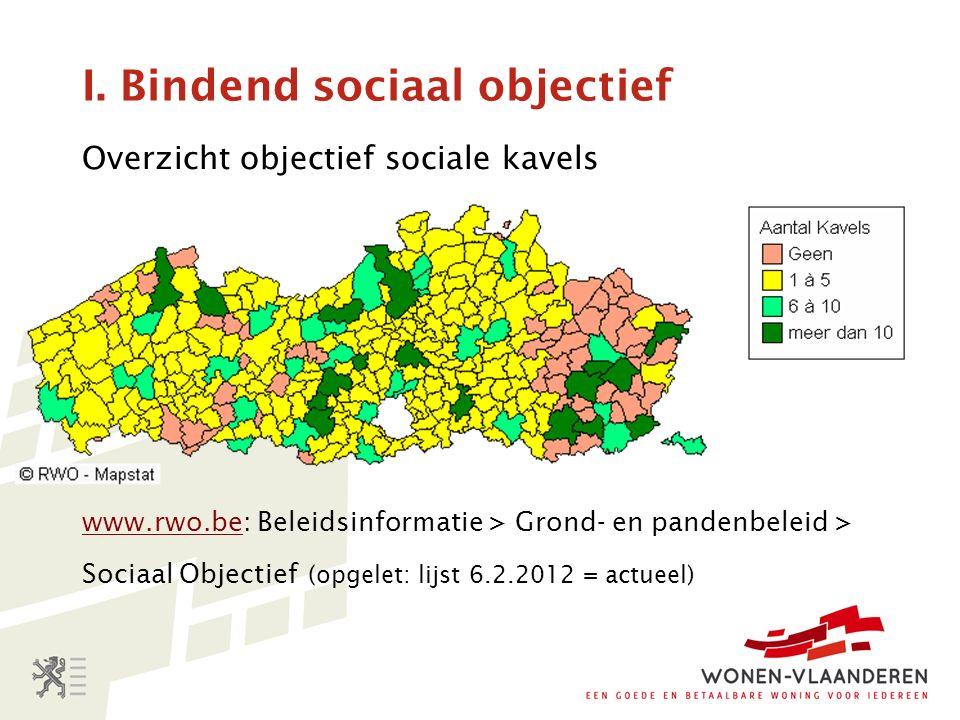 I. Bindend sociaal objectief Overzicht objectief sociale kavels www.rwo.bewww.rwo.be: Beleidsinformatie > Grond- en pandenbeleid > Sociaal Objectief (
