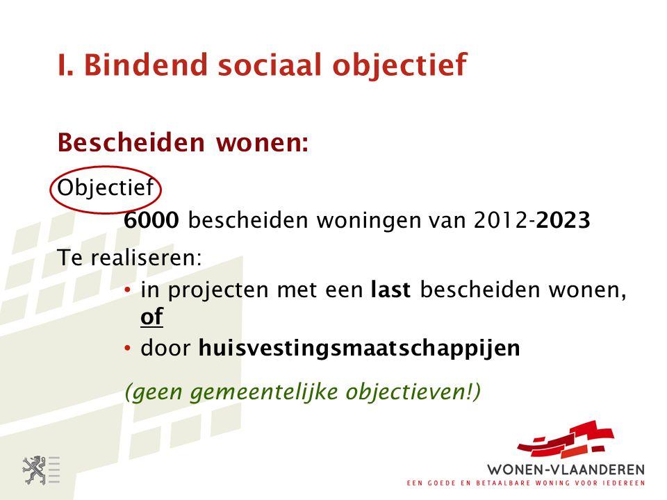 I. Bindend sociaal objectief Bescheiden wonen: Objectief 6000 bescheiden woningen van 2012-2023 Te realiseren: in projecten met een last bescheiden wo
