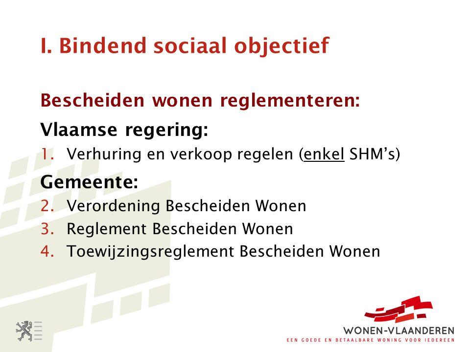 I. Bindend sociaal objectief Bescheiden wonen reglementeren: Vlaamse regering: 1.Verhuring en verkoop regelen (enkel SHM's) Gemeente: 2.Verordening Be