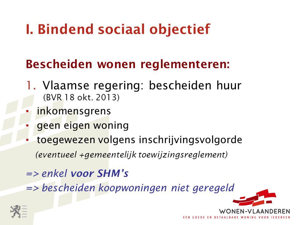 I. Bindend sociaal objectief Bescheiden wonen reglementeren: 1.Vlaamse regering: bescheiden huur (BVR 18 okt. 2013) inkomensgrens geen eigen woning to