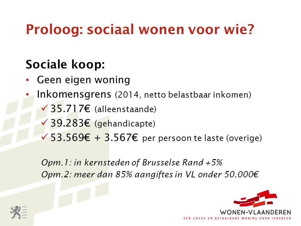 Proloog: sociaal wonen voor wie.