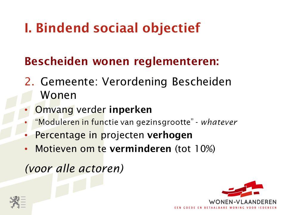 """I. Bindend sociaal objectief Bescheiden wonen reglementeren: 2.Gemeente: Verordening Bescheiden Wonen Omvang verder inperken """"Moduleren in functie van"""