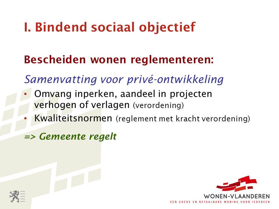 I. Bindend sociaal objectief Bescheiden wonen reglementeren: Samenvatting voor privé-ontwikkeling Omvang inperken, aandeel in projecten verhogen of ve