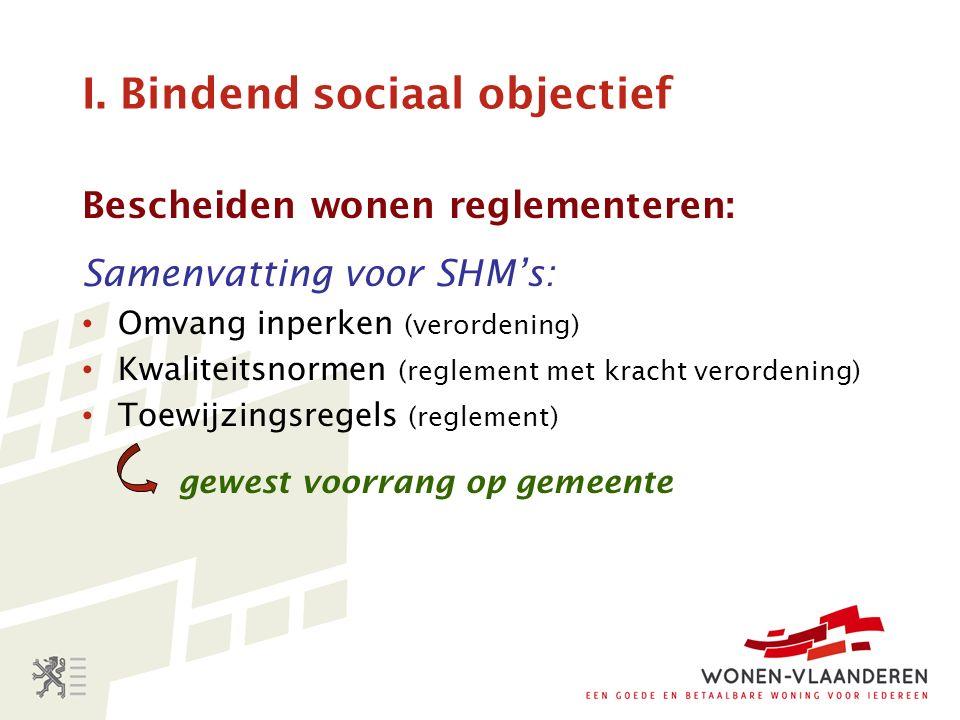 I. Bindend sociaal objectief Bescheiden wonen reglementeren: Samenvatting voor SHM's: Omvang inperken (verordening) Kwaliteitsnormen (reglement met kr