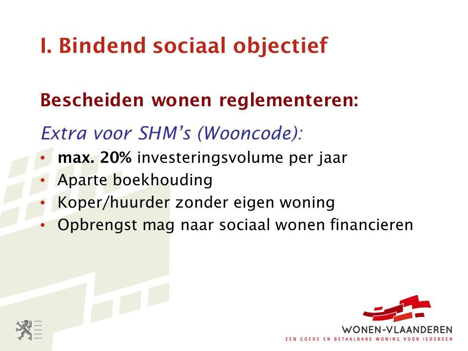 I. Bindend sociaal objectief Bescheiden wonen reglementeren: Extra voor SHM's (Wooncode): max.