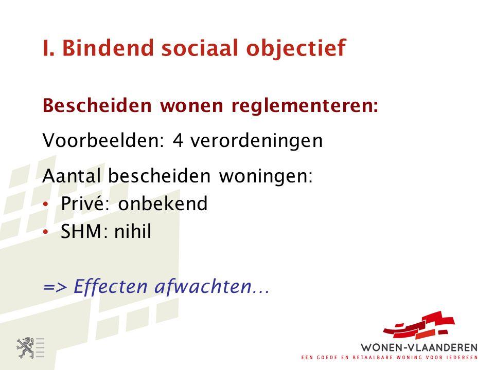 I. Bindend sociaal objectief Bescheiden wonen reglementeren: Voorbeelden: 4 verordeningen Aantal bescheiden woningen: Privé: onbekend SHM: nihil => Ef