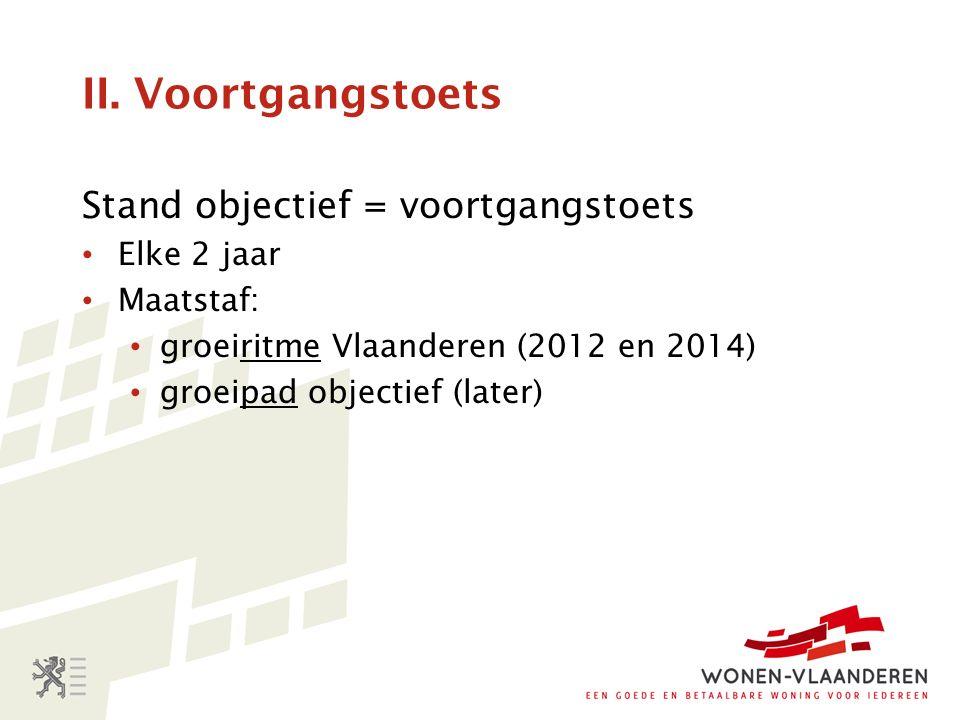 II. Voortgangstoets Stand objectief = voortgangstoets Elke 2 jaar Maatstaf: groeiritme Vlaanderen (2012 en 2014) groeipad objectief (later)