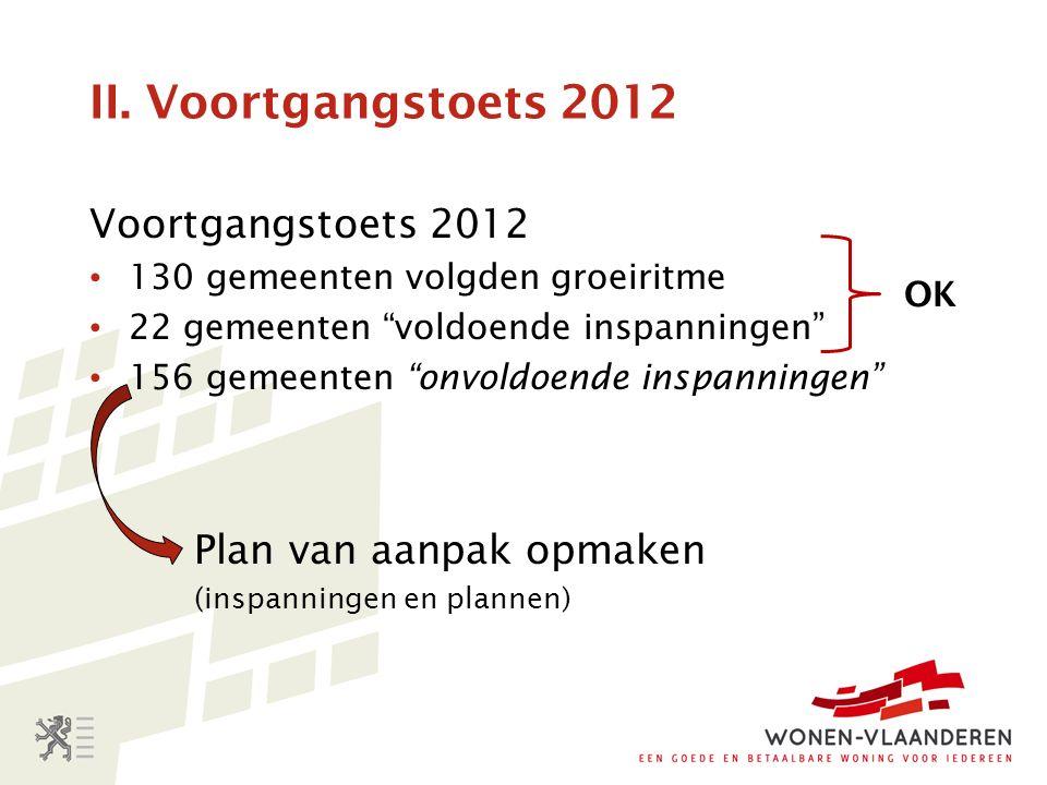 """II. Voortgangstoets 2012 Voortgangstoets 2012 130 gemeenten volgden groeiritme 22 gemeenten """"voldoende inspanningen"""" 156 gemeenten """"onvoldoende inspan"""