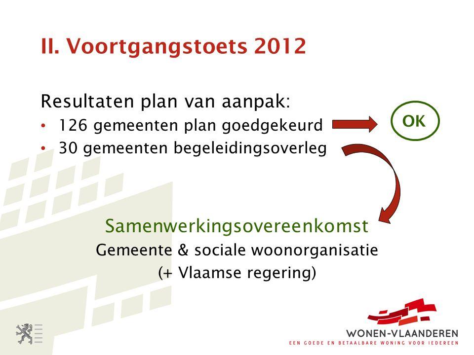 II. Voortgangstoets 2012 Resultaten plan van aanpak: 126 gemeenten plan goedgekeurd 30 gemeenten begeleidingsoverleg Samenwerkingsovereenkomst Gemeent