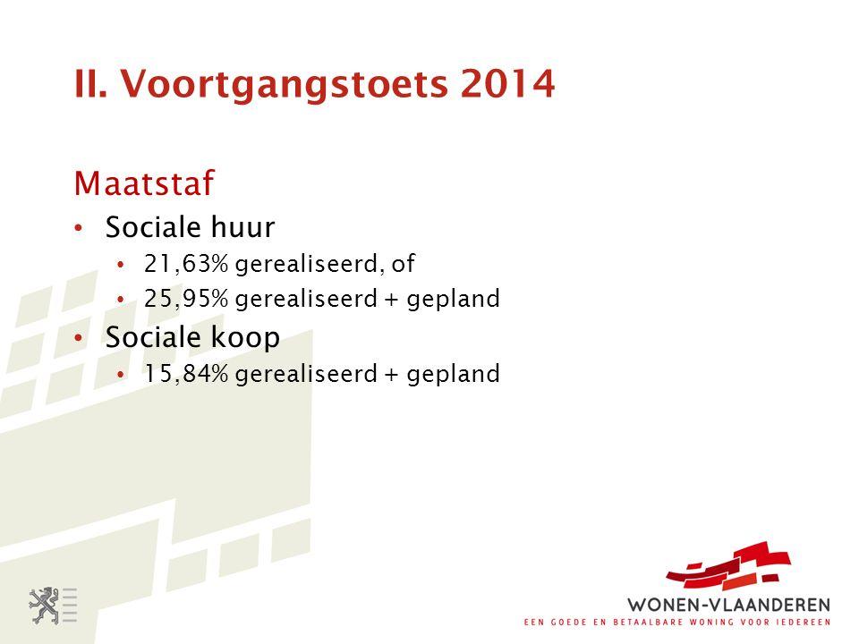 II. Voortgangstoets 2014 Maatstaf Sociale huur 21,63% gerealiseerd, of 25,95% gerealiseerd + gepland Sociale koop 15,84% gerealiseerd + gepland