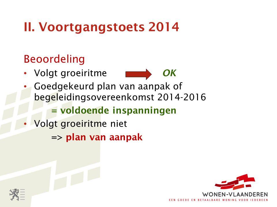 II. Voortgangstoets 2014 Beoordeling Volgt groeiritme OK Goedgekeurd plan van aanpak of begeleidingsovereenkomst 2014-2016 = voldoende inspanningen Vo