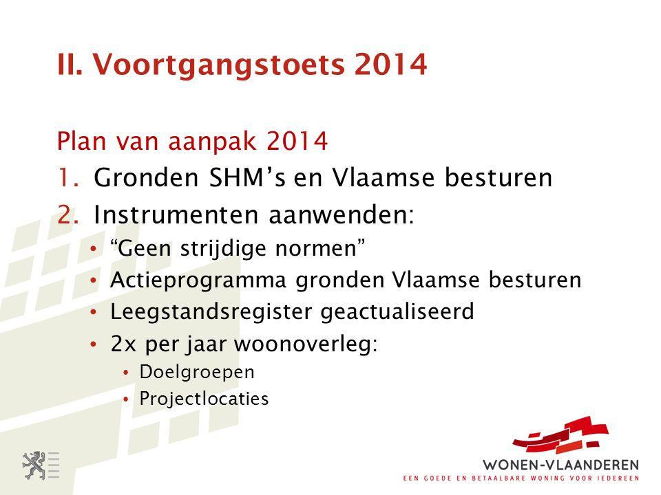 """II. Voortgangstoets 2014 Plan van aanpak 2014 1.Gronden SHM's en Vlaamse besturen 2.Instrumenten aanwenden: """"Geen strijdige normen"""" Actieprogramma gro"""