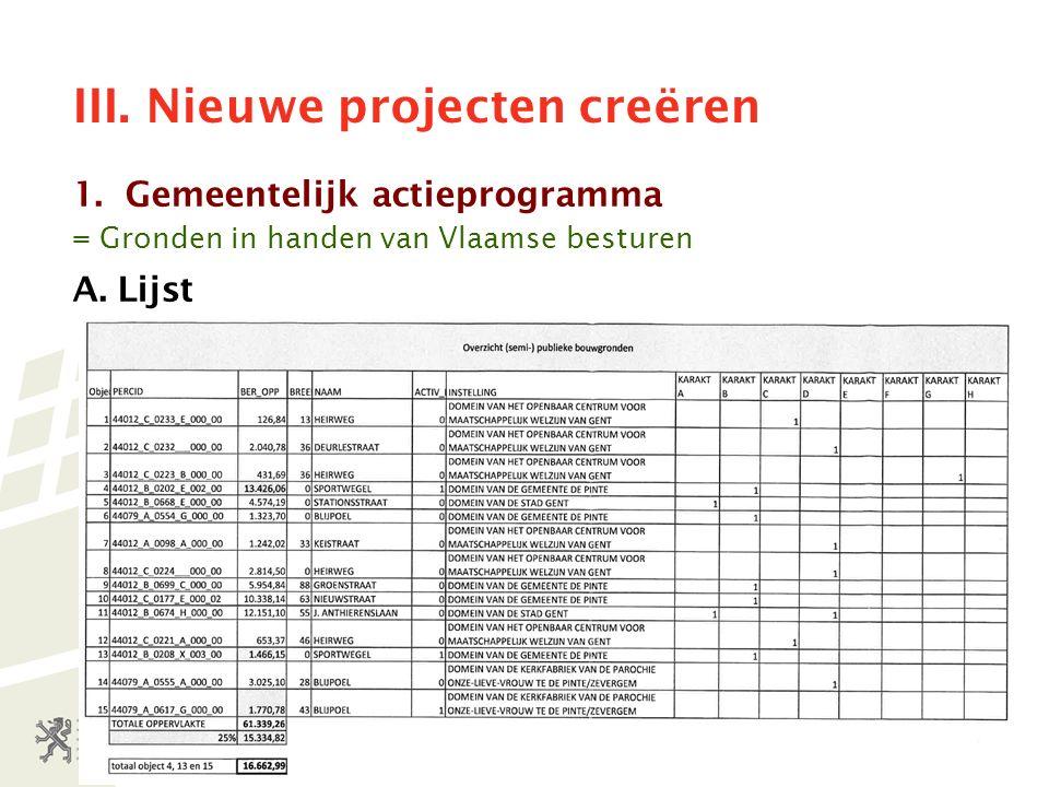 III. Nieuwe projecten creëren 1.Gemeentelijk actieprogramma = Gronden in handen van Vlaamse besturen A. Lijst
