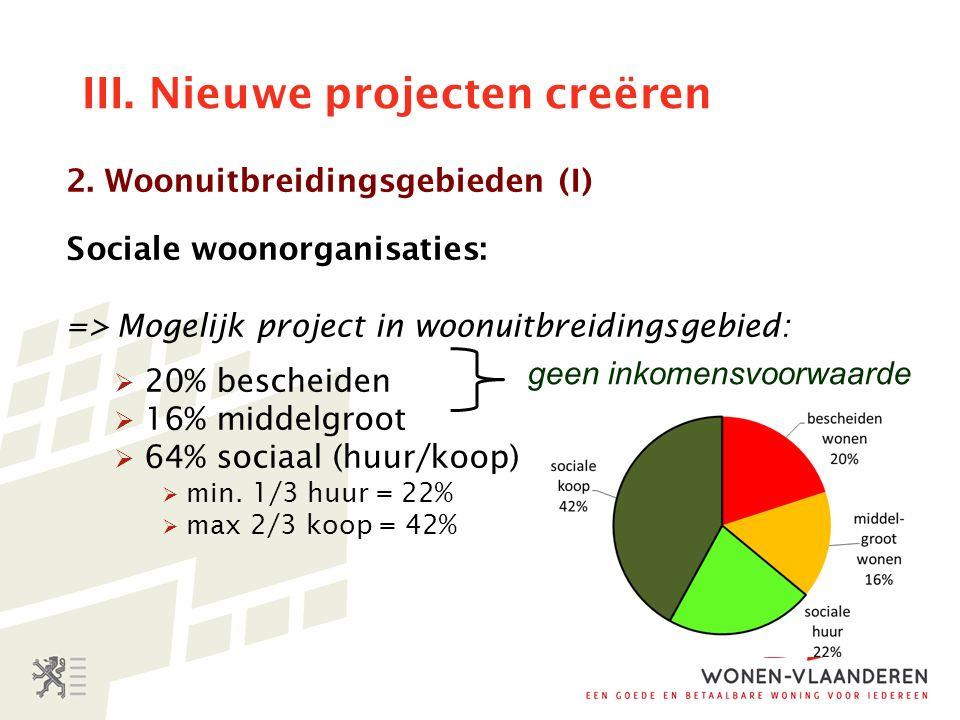 III. Nieuwe projecten creëren 2.