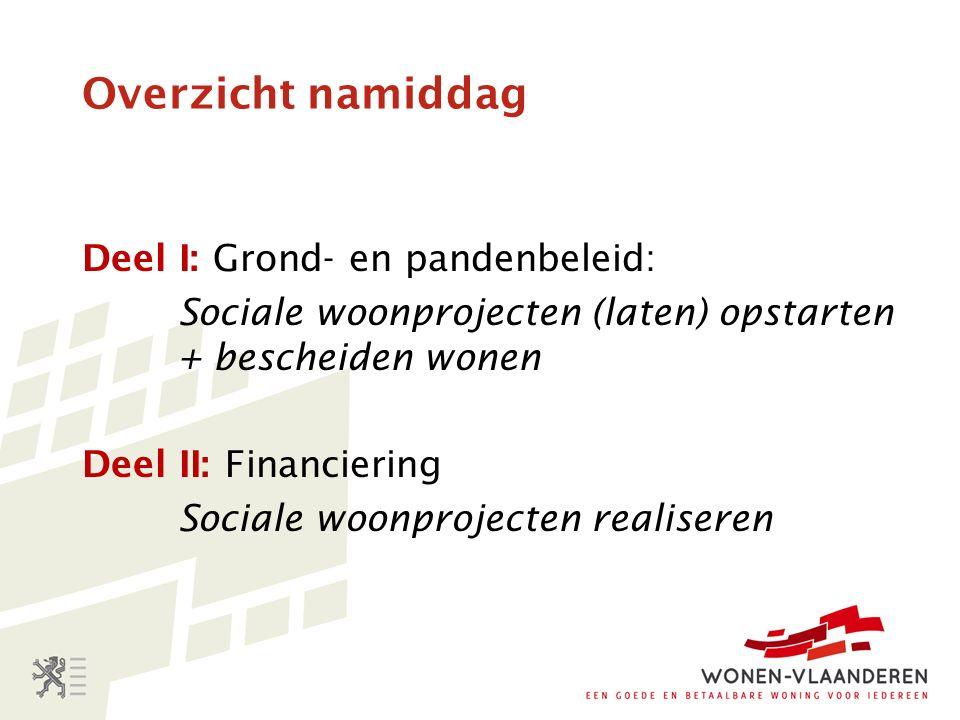 Overzicht namiddag Deel I: Grond- en pandenbeleid: Sociale woonprojecten (laten) opstarten + bescheiden wonen Deel II: Financiering Sociale woonprojecten realiseren