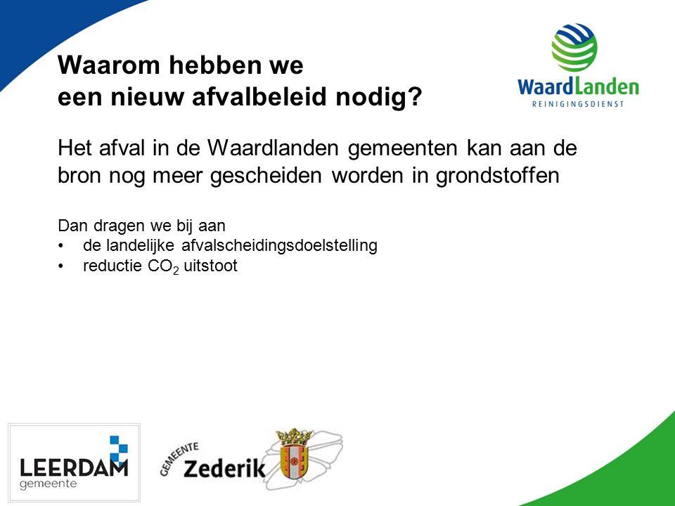 Waarom hebben we een nieuw afvalbeleid nodig? Het afval in de Waardlanden gemeenten kan aan de bron nog meer gescheiden worden in grondstoffen Dan dra