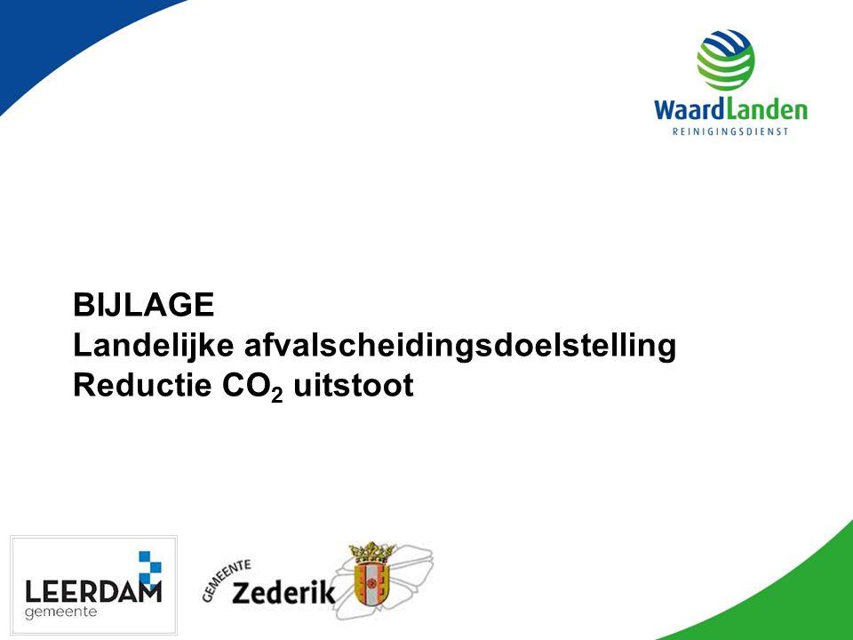 BIJLAGE Landelijke afvalscheidingsdoelstelling Reductie CO 2 uitstoot