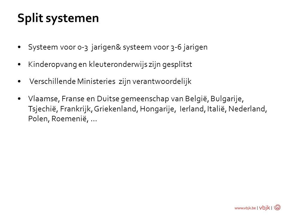 Split systemen Systeem voor 0-3 jarigen& systeem voor 3-6 jarigen Kinderopvang en kleuteronderwijs zijn gesplitst Verschillende Ministeries zijn verantwoordelijk Vlaamse, Franse en Duitse gemeenschap van België, Bulgarije, Tsjechië, Frankrijk, Griekenland, Hongarije, Ierland, Italië, Nederland, Polen, Roemenië, …