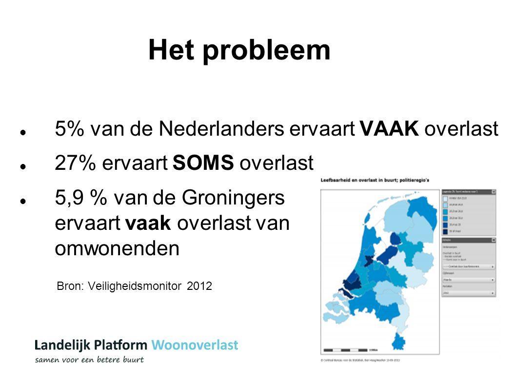 3 Het probleem 5% van de Nederlanders ervaart VAAK overlast 27% ervaart SOMS overlast 5,9 % van de Groningers ervaart vaak overlast van omwonenden Bron: Veiligheidsmonitor 2012