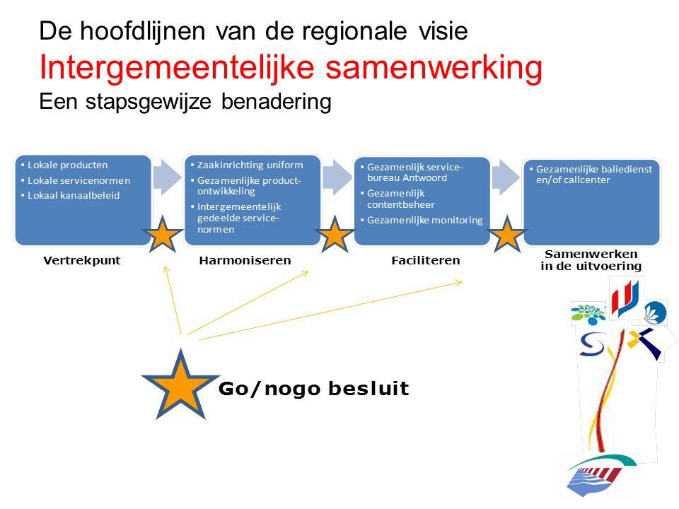 De hoofdlijnen van de regionale visie Intergemeentelijke samenwerking Een stapsgewijze benadering