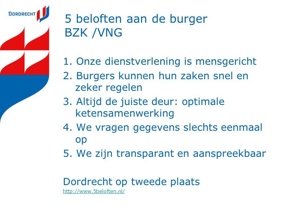 5 beloften aan de burger BZK /VNG 1.Onze dienstverlening is mensgericht 2.