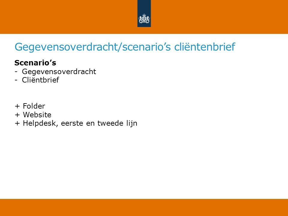 Gegevensoverdracht/scenario's cliëntenbrief Scenario's -Gegevensoverdracht -Cliëntbrief + Folder + Website + Helpdesk, eerste en tweede lijn