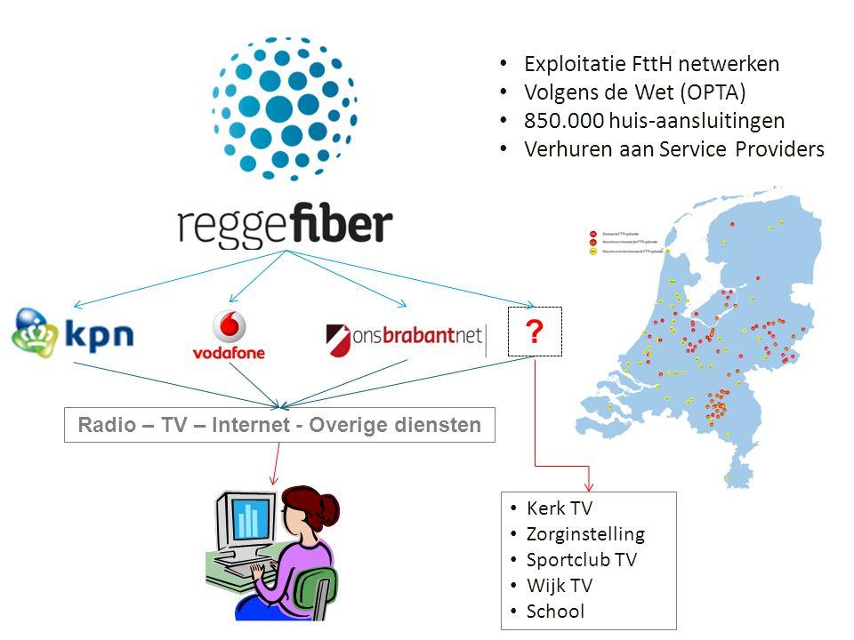 Exploitatie FttH netwerken Volgens de Wet (OPTA) 850.000 huis-aansluitingen Verhuren aan Service Providers .
