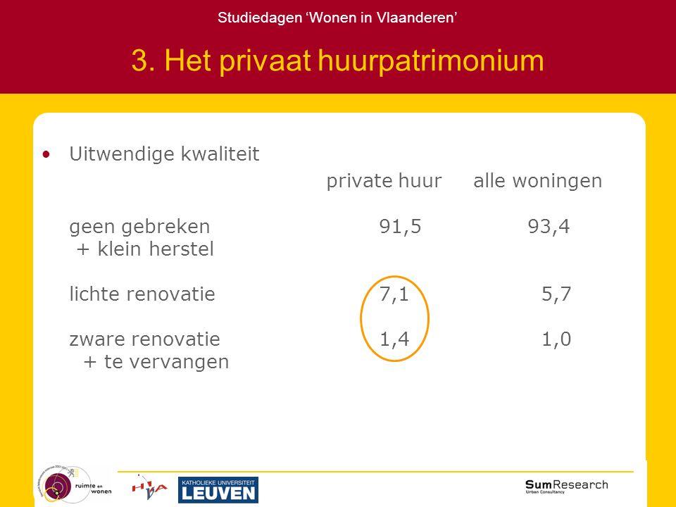 Studiedagen 'Wonen in Vlaanderen' 7.