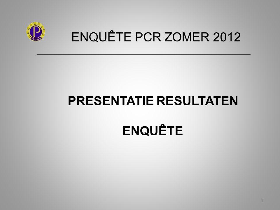 ENQUÊTE PCR ZOMER 2012 _____________________________________________________________ 2 Zoals tevoren toegezegd: -ALV oktober 2012: informatie over de resultaten: respons, cijfermatige en verbale gegevens.